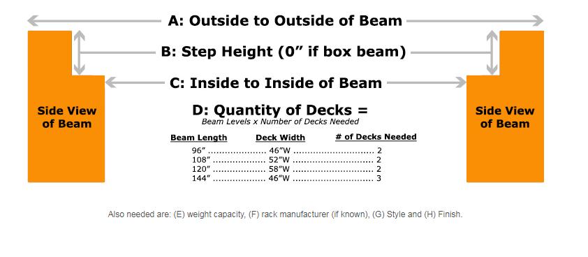 Universal Heavy Duty Rack Mesh Decking Shelf